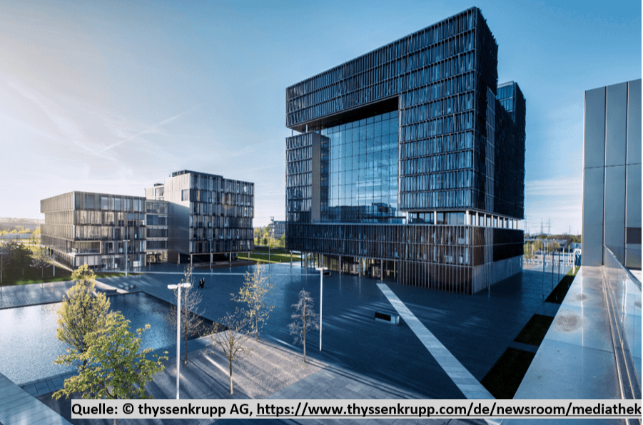 Digitale Transformation Thyssenkrupp